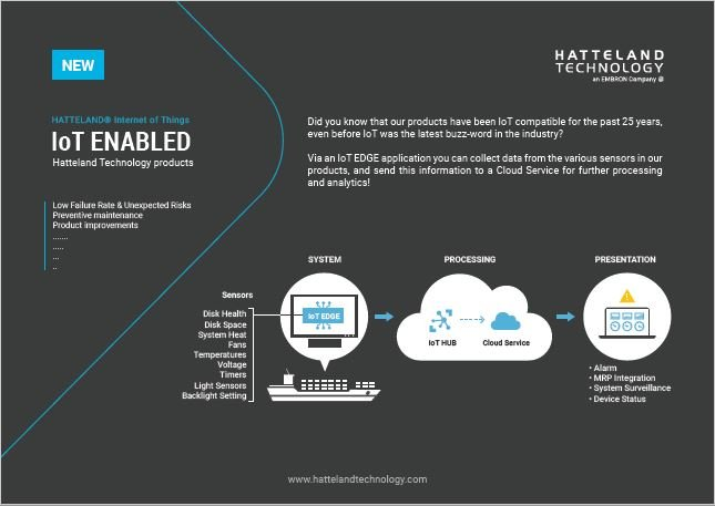 Hatteland-Product-IoT-Enabled